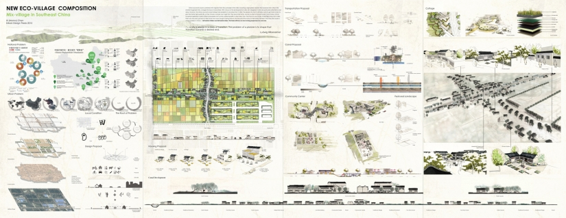 "Urban design student work ""New Eco-Village"" by Momo Chen"